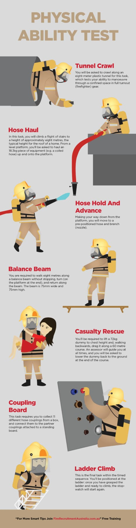 Physical-Ability-Test-Infographics_edited