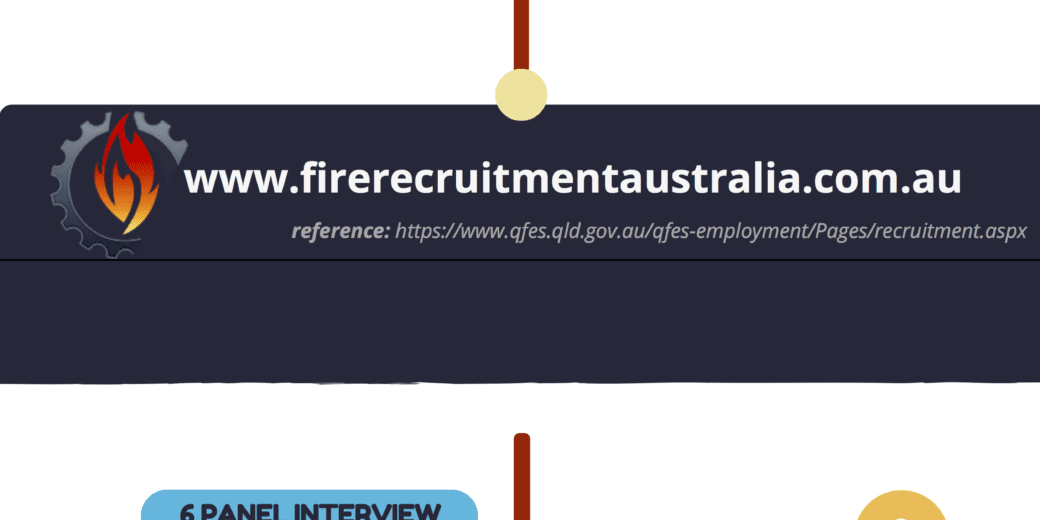 QFES Firefighter Recruitment and Selection Process - Fire