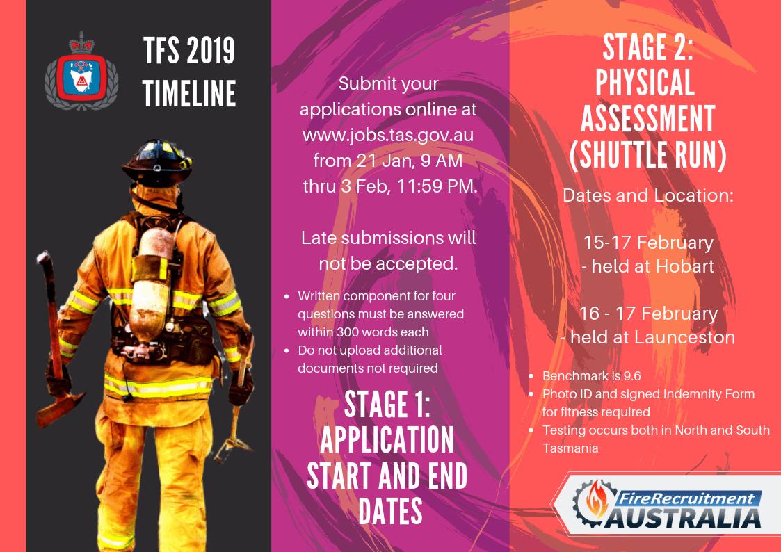 UPDATED: Tasmania Fire Service 2019 Recruitment - Fire Recruitment