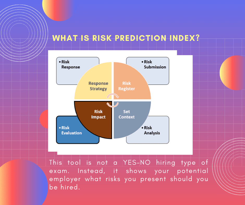 SafeSelect Prediction Index
