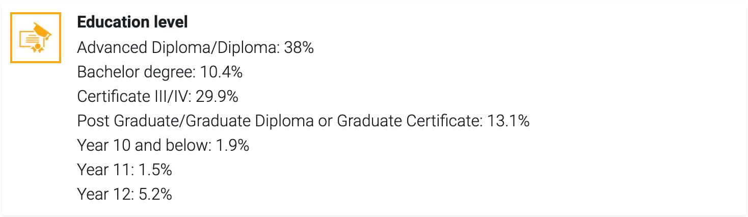 firefighter education level in Australia